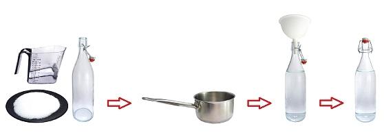 Instrucciónes para hacer tu propio jarabe